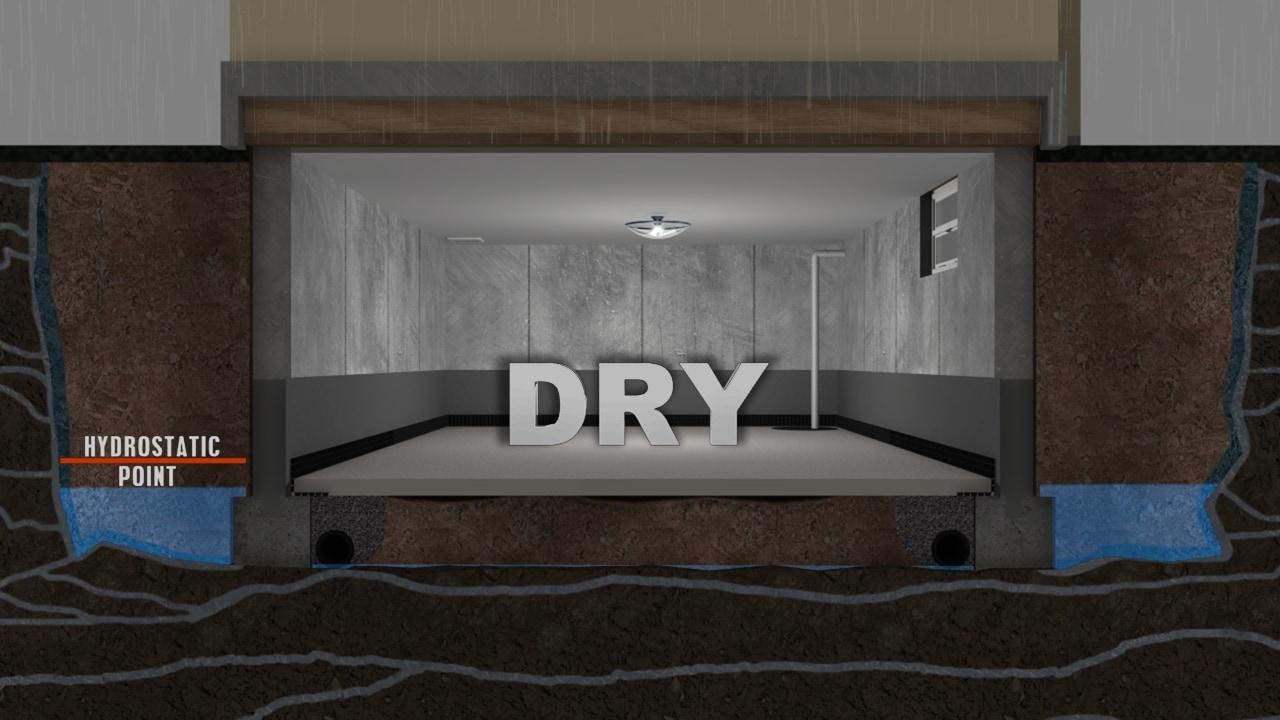 Dry Basement Before Installation