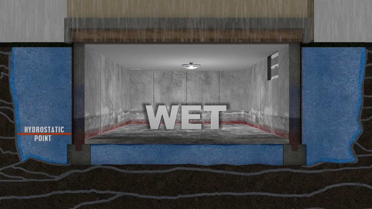 Wet Basement Before Installation