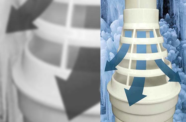 Freeze-Flow IMAGE