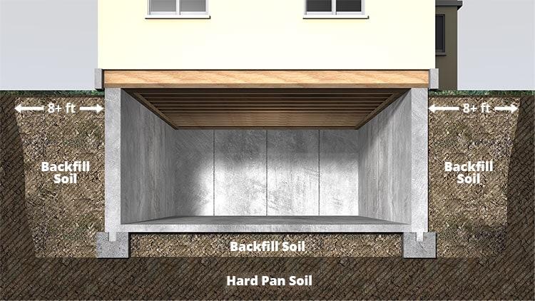 Backfill Soil